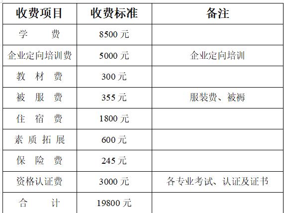 西安文理技术学校收费明细