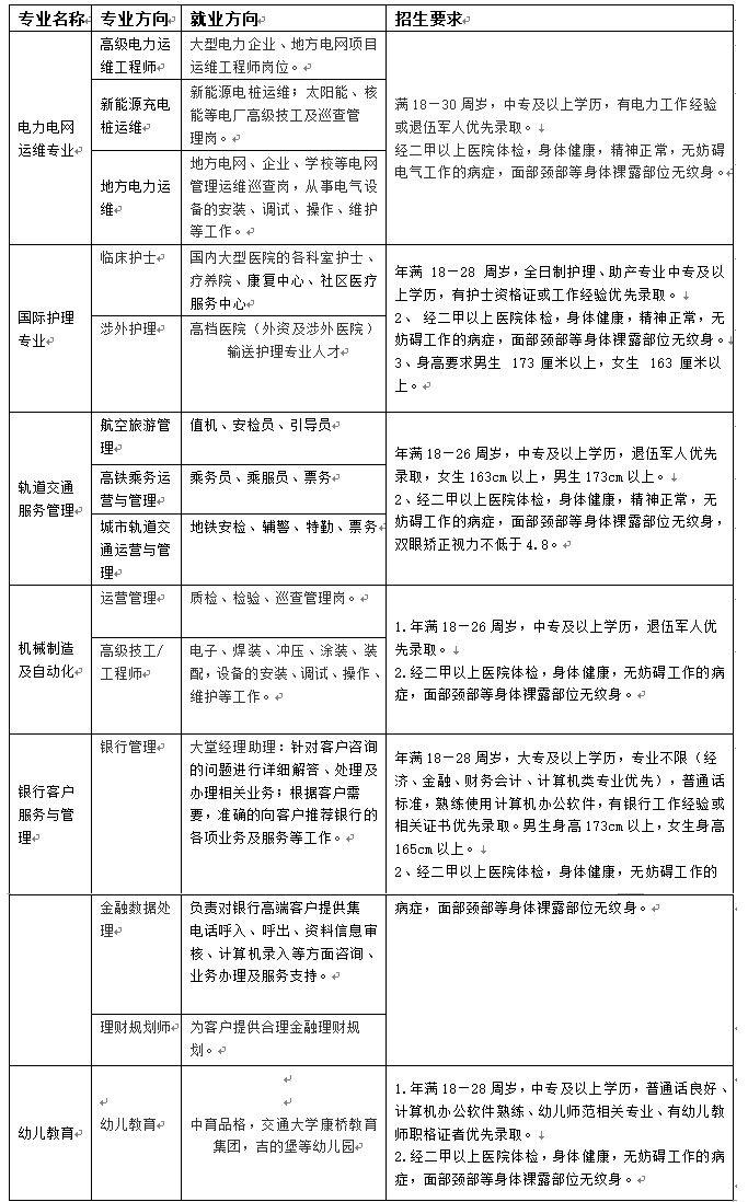 西安文理技术学校招生ManBetX安卓及费用